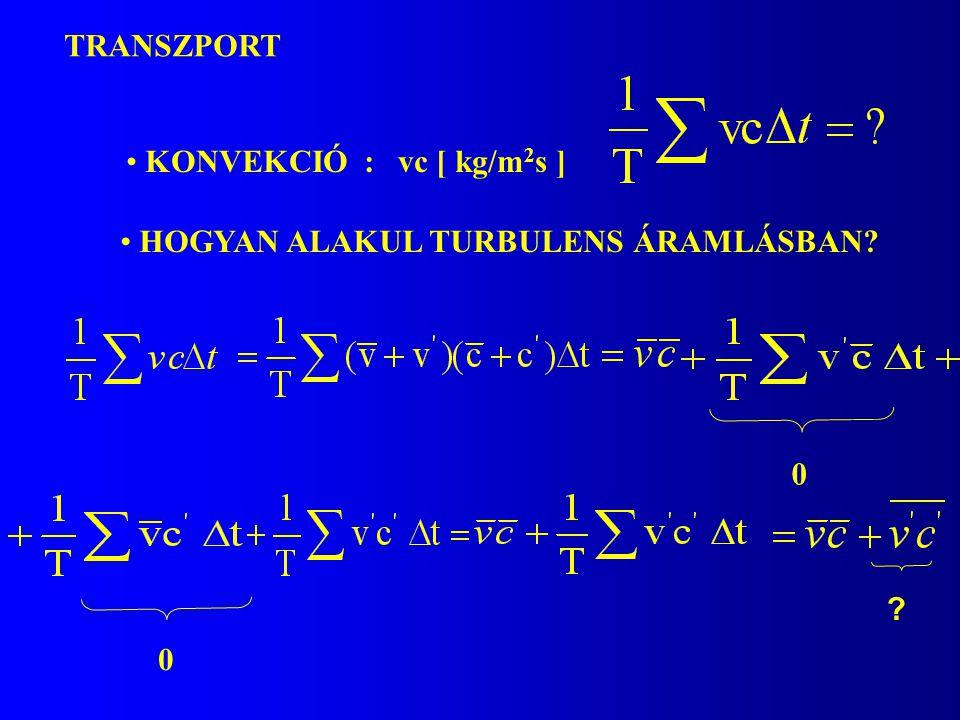 TRANSZPORT KONVEKCIÓ : vc [ kg/m2s ] HOGYAN ALAKUL TURBULENS ÁRAMLÁSBAN